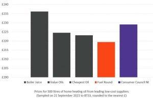 energy price crisis
